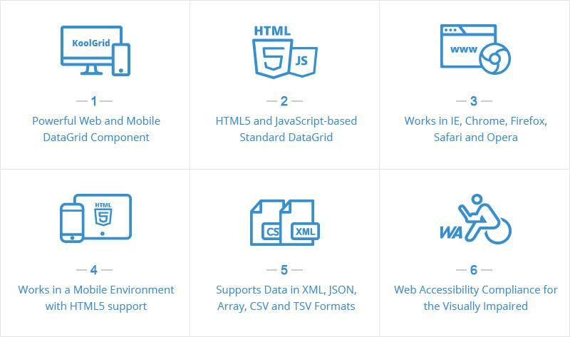KoolGrid for HTML5